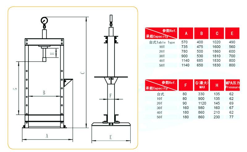 Galda hidrauliskā prese 10T (0-358mm)