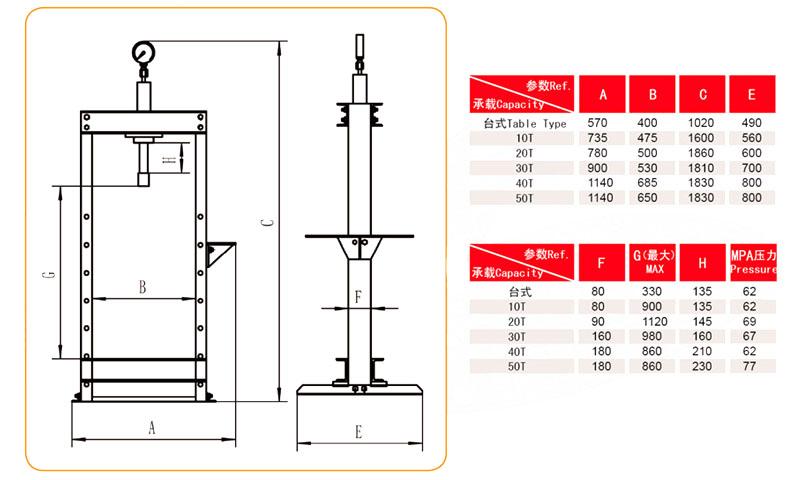 Hidrauliskā prese 20T (0-1035mm)